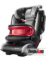 RECARO Monza Nova IS Seatfix (Graphite)