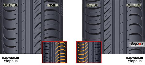 асимметричные шины Nokian i3.