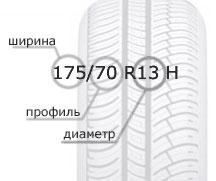 Как обозначаются размеры шин