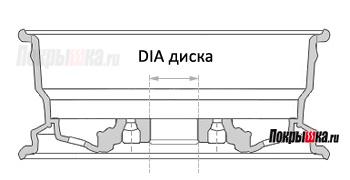 dia_diska.jpg