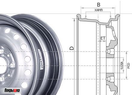 Что значат параметры дисков