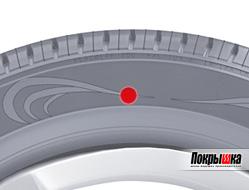 красная маркировка шины