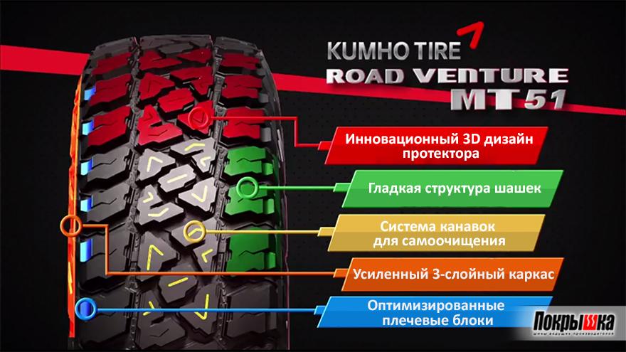 особенности шины Kumho MT51
