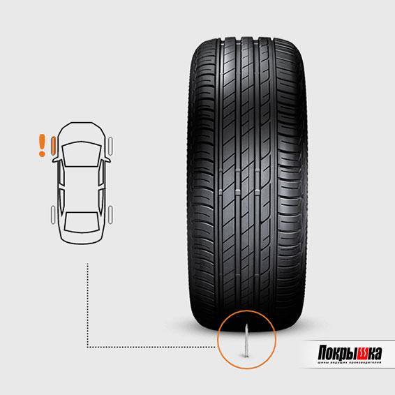 индикатор давления контроля давления в шинах Bridgestone DriveGuard