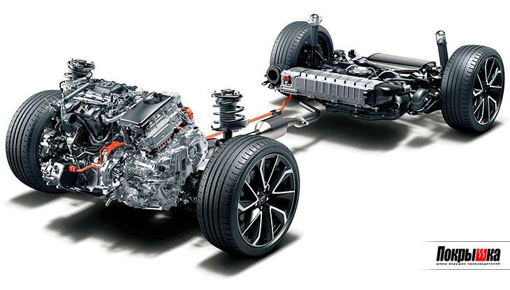Электрические автомобили Тойота