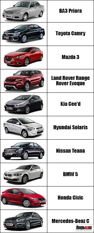 воровство автомобилей в россии