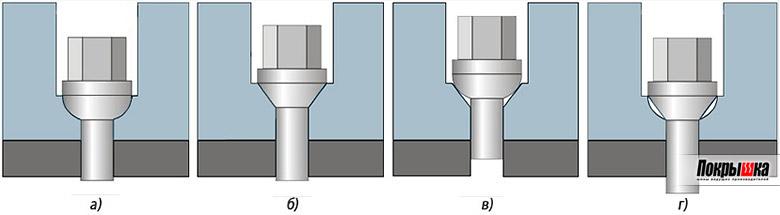 Варианты соединения крепежа с литым или штампованным диском
