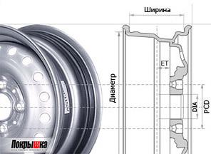 мерседес s430 размер дисков диамер центрального отверстия