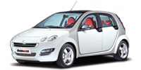 диски SMART Forfour I