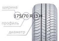 Подбор шин по размеру и автомобилю