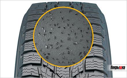 многогранные кристаллы — особенность шины нокиан хакапелита ср3