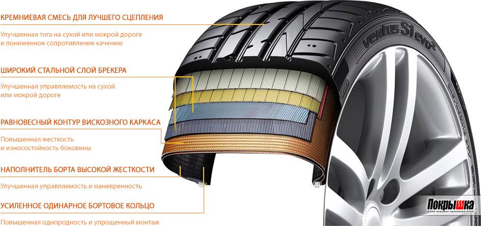 спортивные шины Hankook Ventus S1 Evo 2 K117