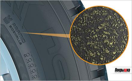 арамидные волокна в составе шины