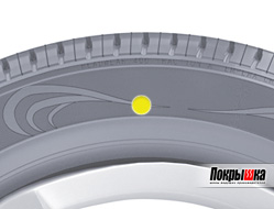 желтая маркировка шин